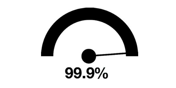 99 % Uptime